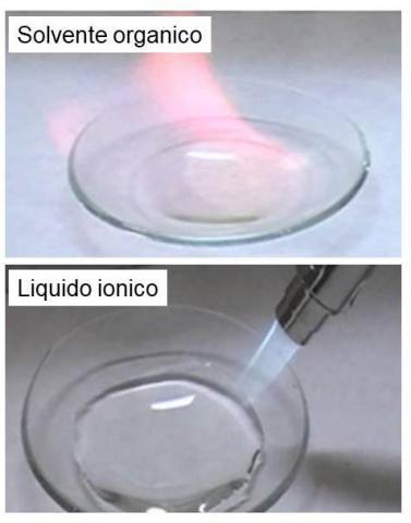 Ininfiammabilità di un liquido ionico